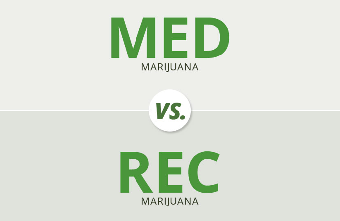 What Is Medical vs. Recreational Cannabis?